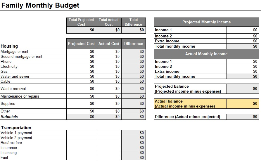 family personal budget template
