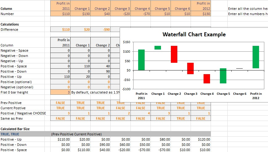 help hq waterfall chart template