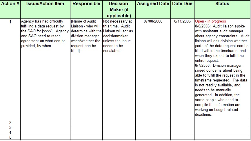 issue management tracking template