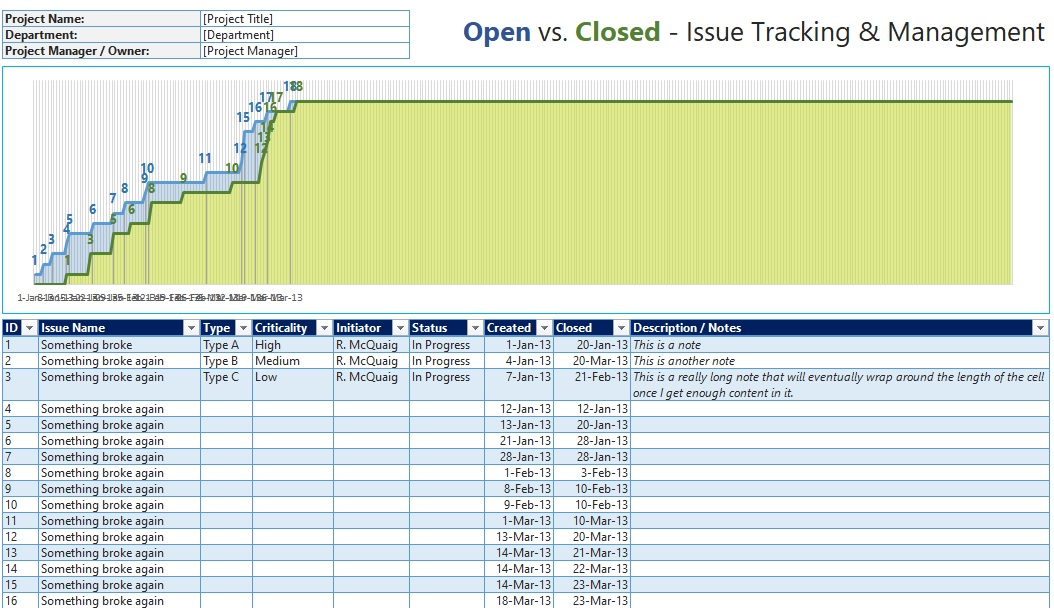 issue register tracking template