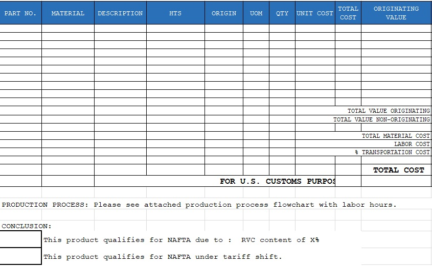 manufacturing bill of materials template
