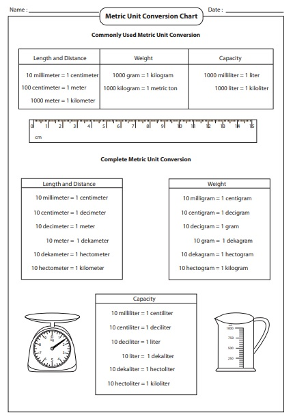 metric unit conversion chart template