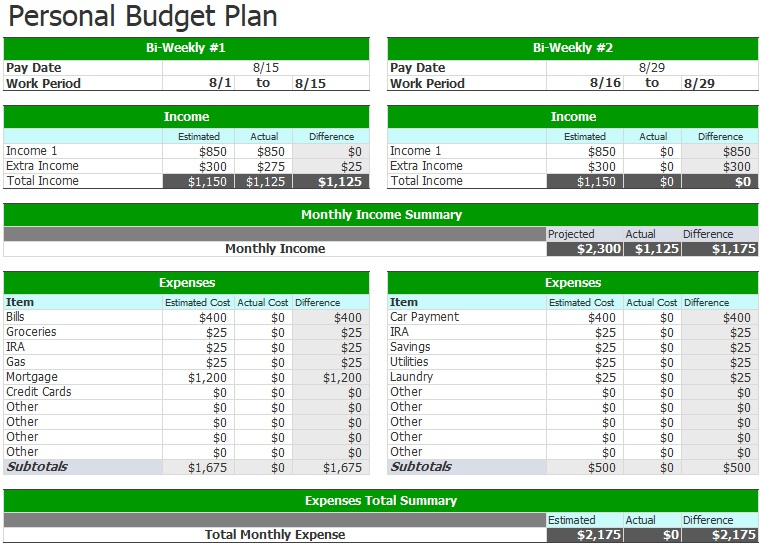 personal budget plan template