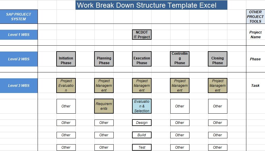 project management wbs template