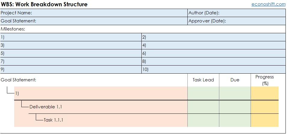 project work breakdown structure template