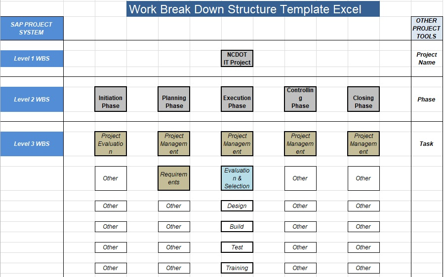 simple work breakdown structure template