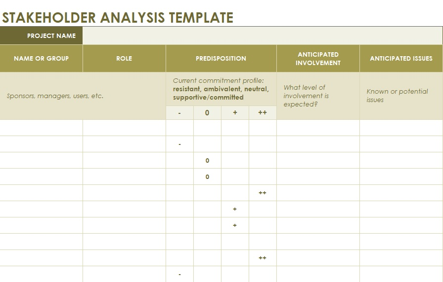 stakeholders analysis template free