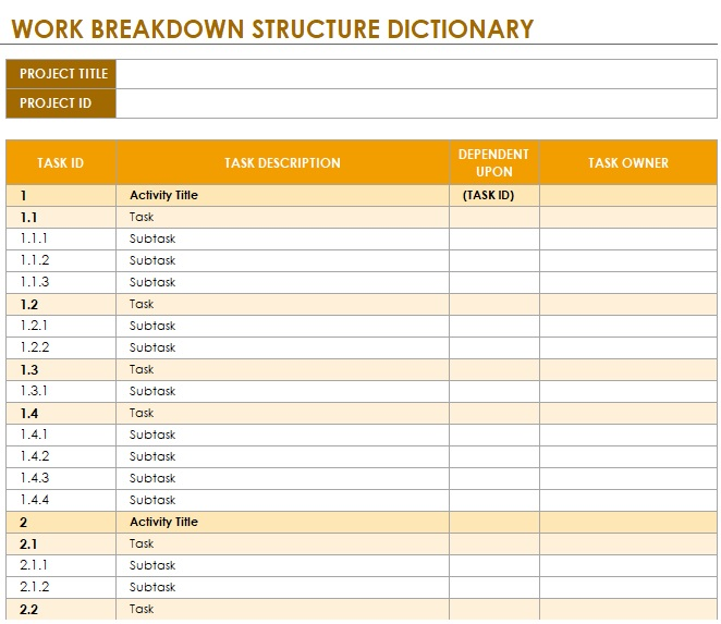 work breakdown structure dictionary template