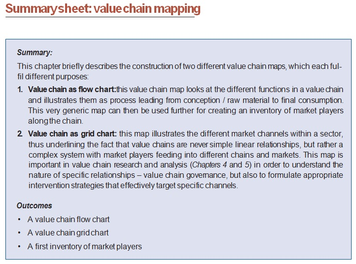value chain mapping template