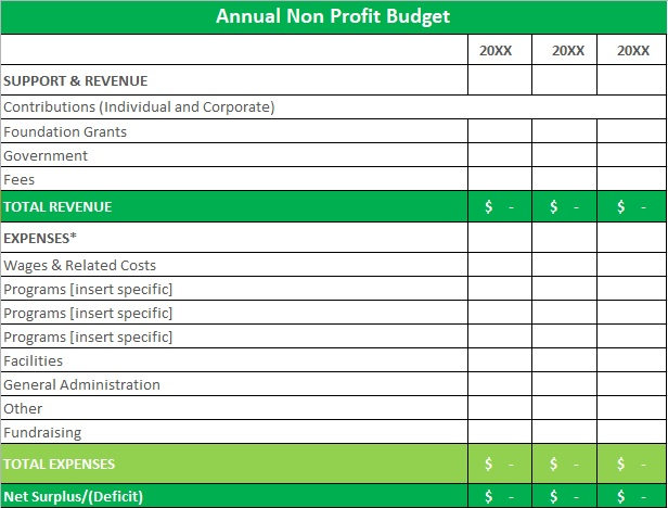annual budget template for nonprofit