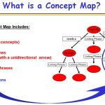 free mind map template powerpoint
