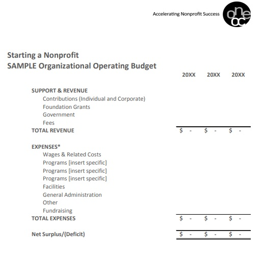 nonprofit operating budget template