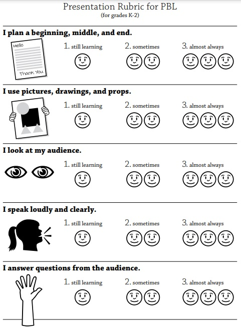 presentation rubric template for PBL