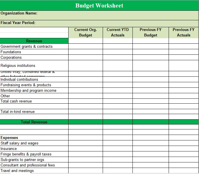sample nonprofit budget spreadsheet