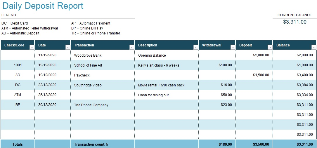 Daily deposit report template