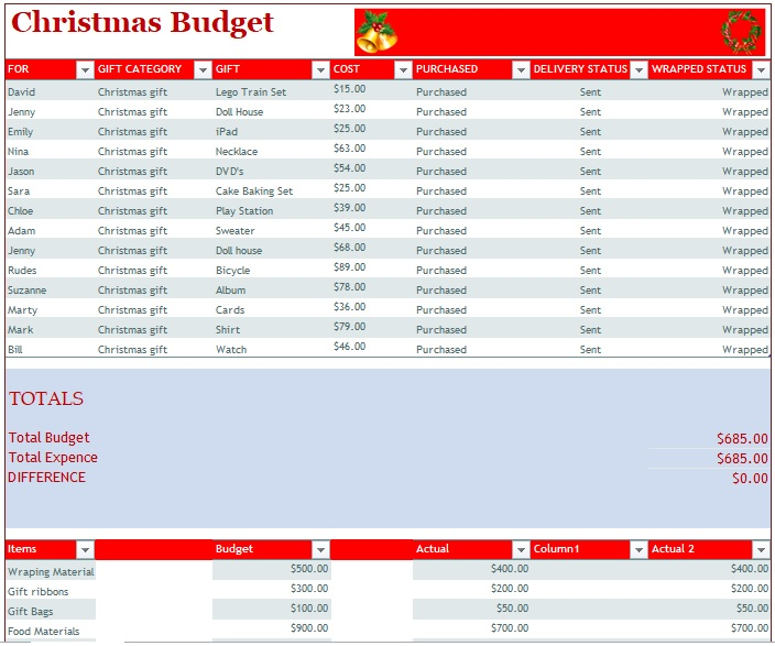christmas gift spreadsheet template